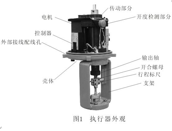 电动调节阀执行结构总装(图)